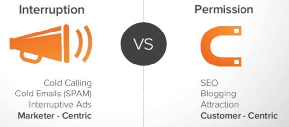 Leadify_Interruption_vs_Permission_marketing